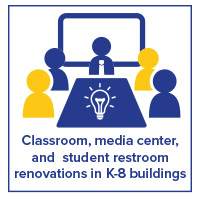 Classroom Renovations Icon